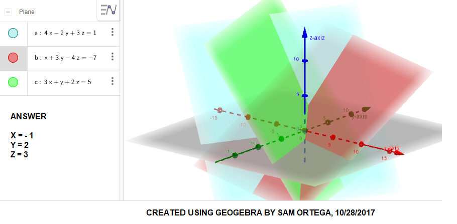 Decomposing and composing a 3×3 rotation matrix